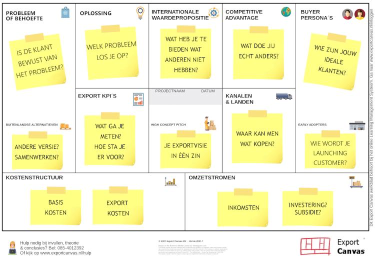 Het export canvas bestaat uit 12 blokken die inzicht geven over je export ambities
